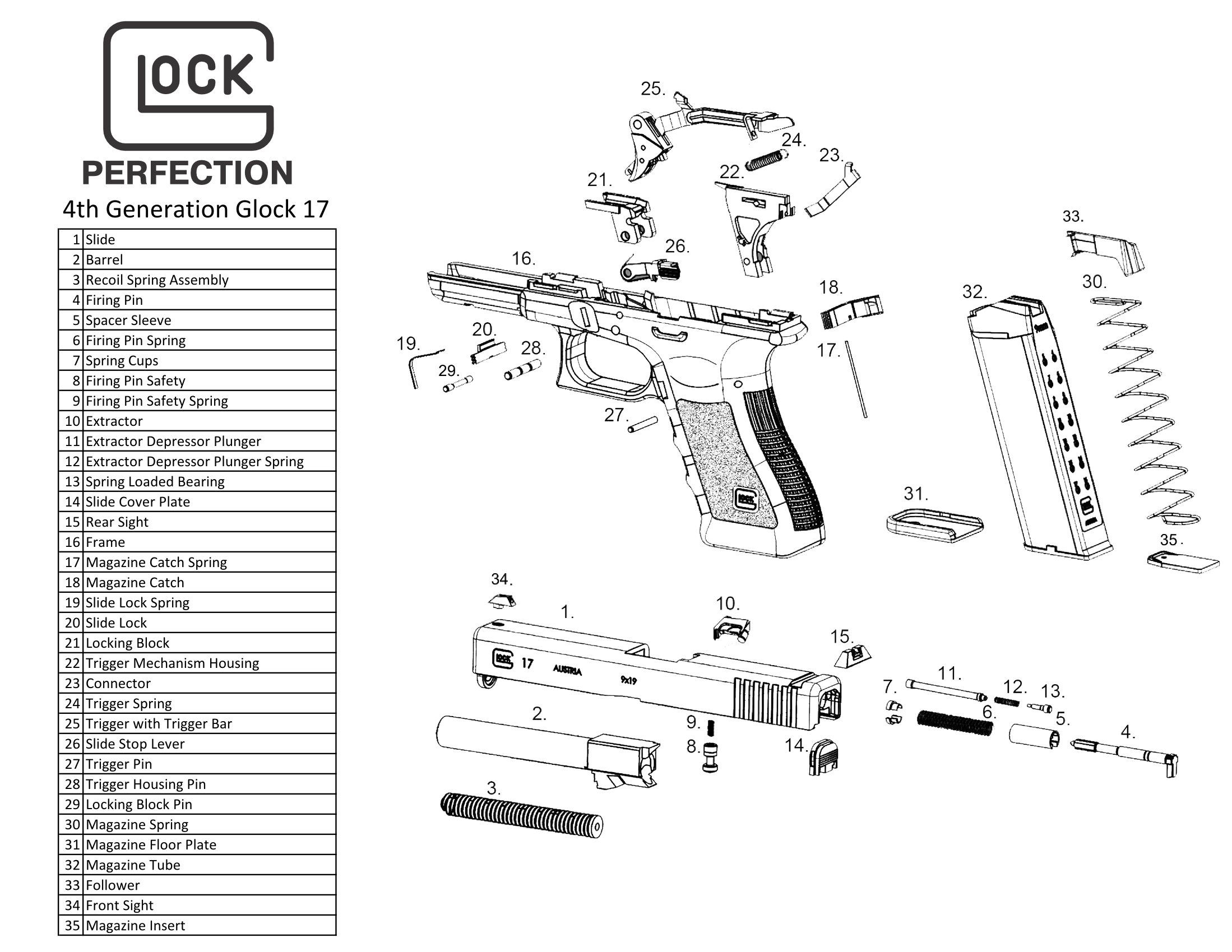 Kimber 1911 Trigger Schematic Not Lossing Wiring Diagram Parts Model Glock 17 4th Generation Exploded View Pistols Push Rod